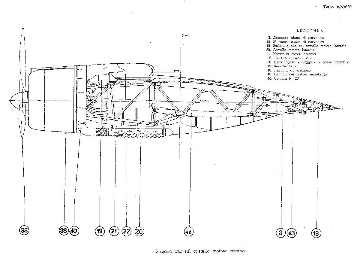 Piaggio Manuale Auto Electrical Wiring Diagram Yamaha Riva 125 Schematic P
